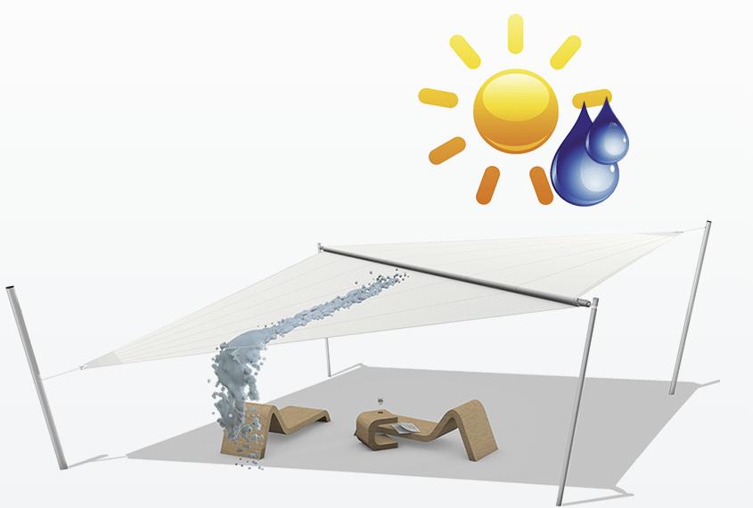 bescherming tegen regen
